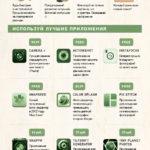 33 главных правила Instagram-фотографии (инфографика)