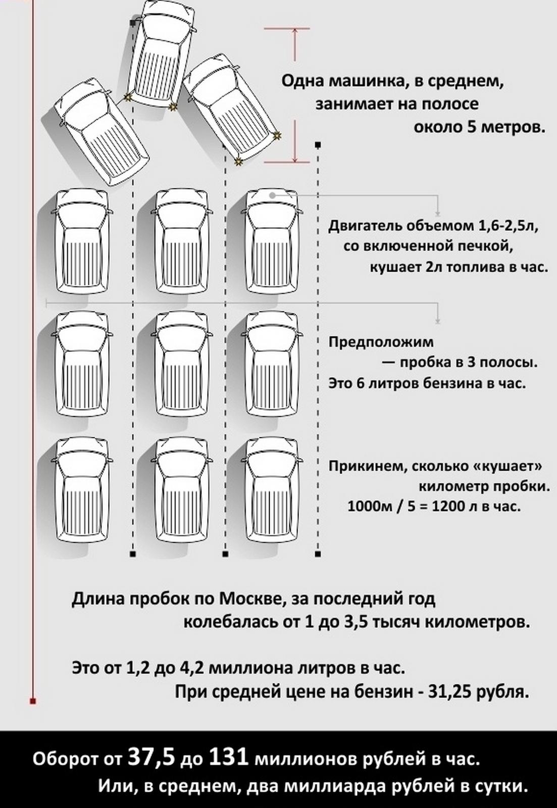 avtoprobki_i_ix_cena