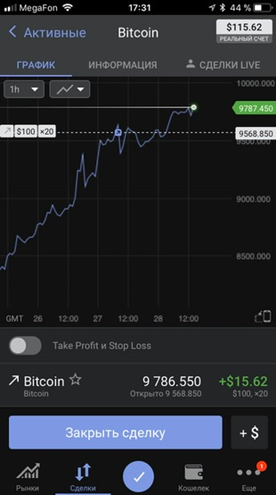 """""""Как я заработал на биткоине $200, но больше не хочу"""" (поучительный опыт)"""