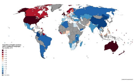 englishgovoriashix v procentax