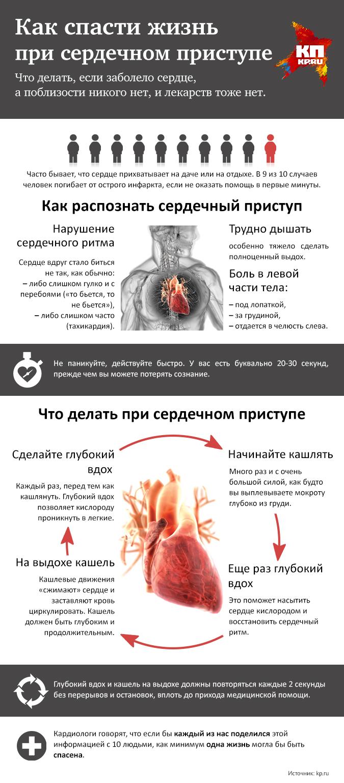 Как спасти жизнь при инфаркте без лекарств