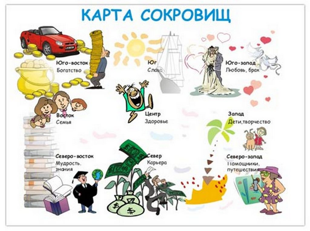 kata_sokrovisch_1