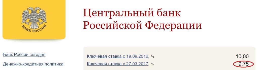 Ключевая ставка Центрального банка РФ. Что это такое?