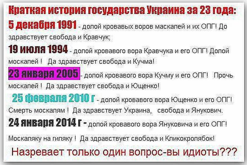 kratkaya_noveyschaya_istoria_ukrainy