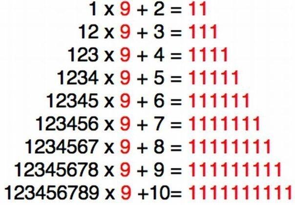 Красивое и удивительное свойство чисел