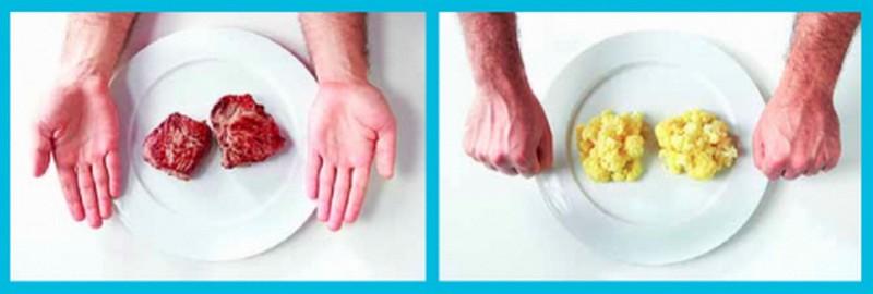 Как определять правильный размер порций еды при помощи «правила рук»