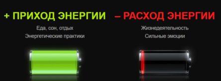 Главная причина потери жизненной энергии