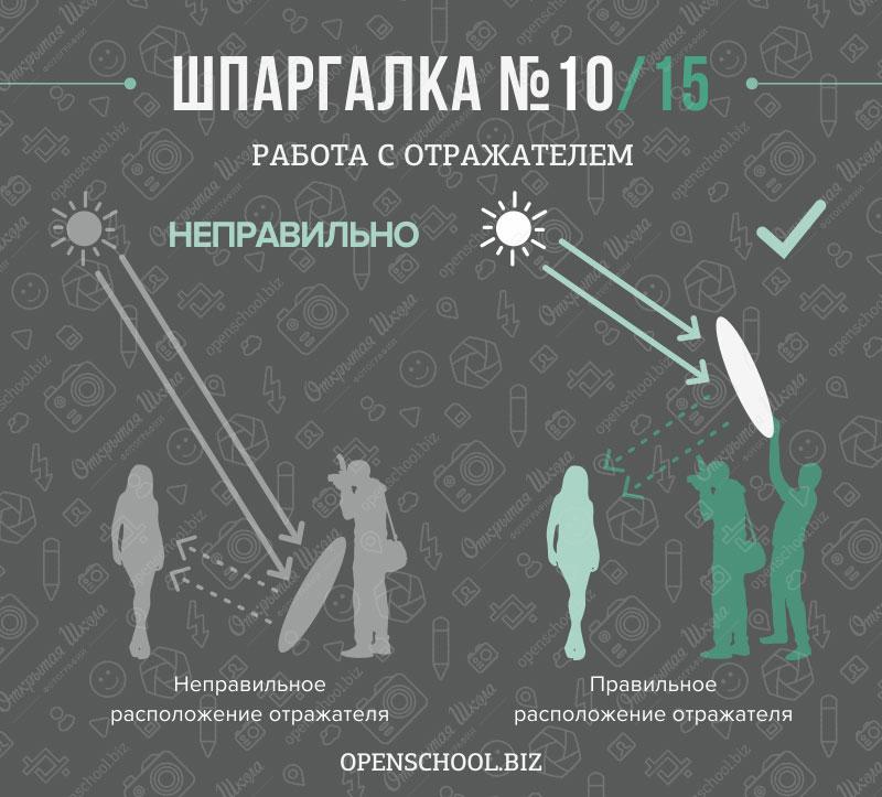 shpargalka for fotografa10