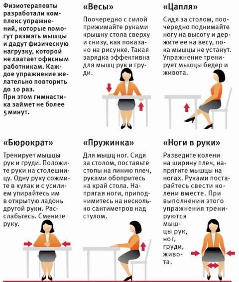 """Специальные физические упражнения для женщин, вынужденных """"весь день зависать за компьютером"""" (инфографика)"""