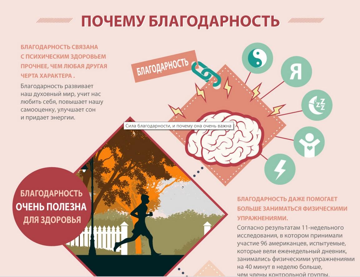 sila_blagodarnosty2