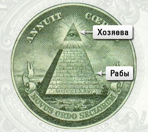 piramida dollar rabi